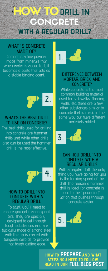 Drill into concrete with a regular drill - infographic